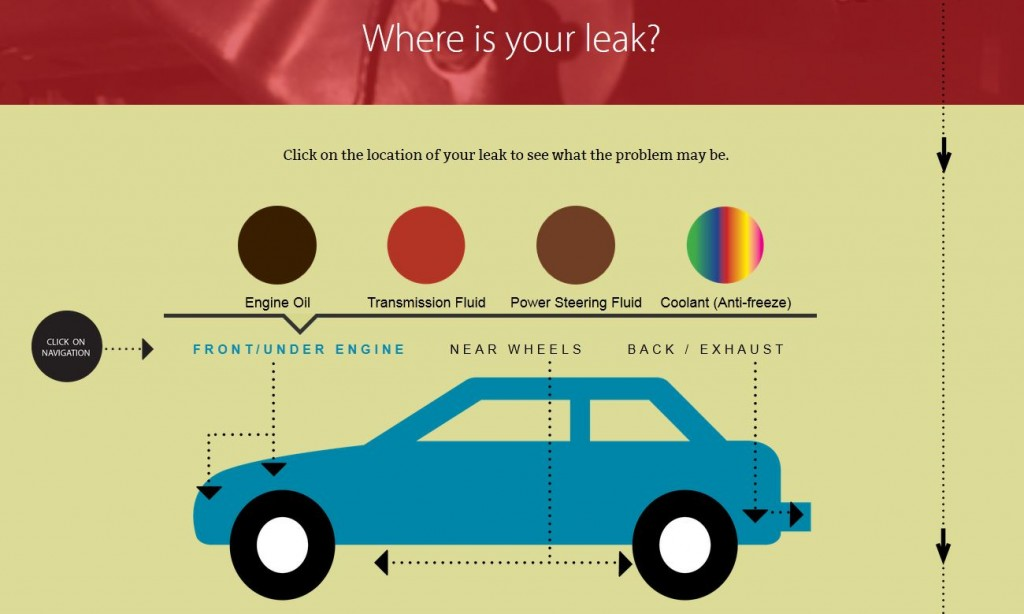 where is your car's leak?