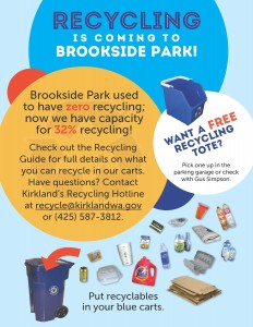 Poster: Recycling is Coming to Brookside Park