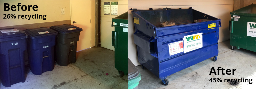 before and after of waste room with improved recycling